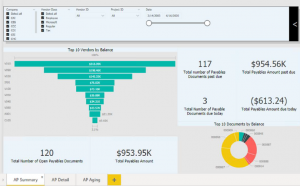 Power BI Vendor Dashboard CU4